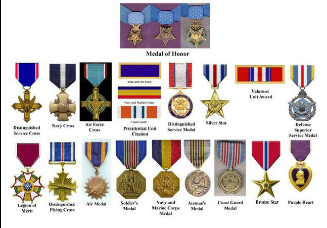 Image gallery navy medals and awards for Air force decoration points
